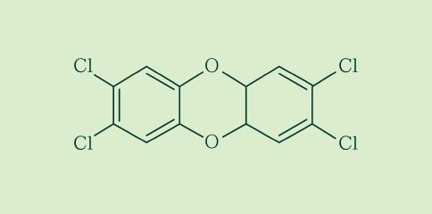 ダイオキシン類対策特別措置法